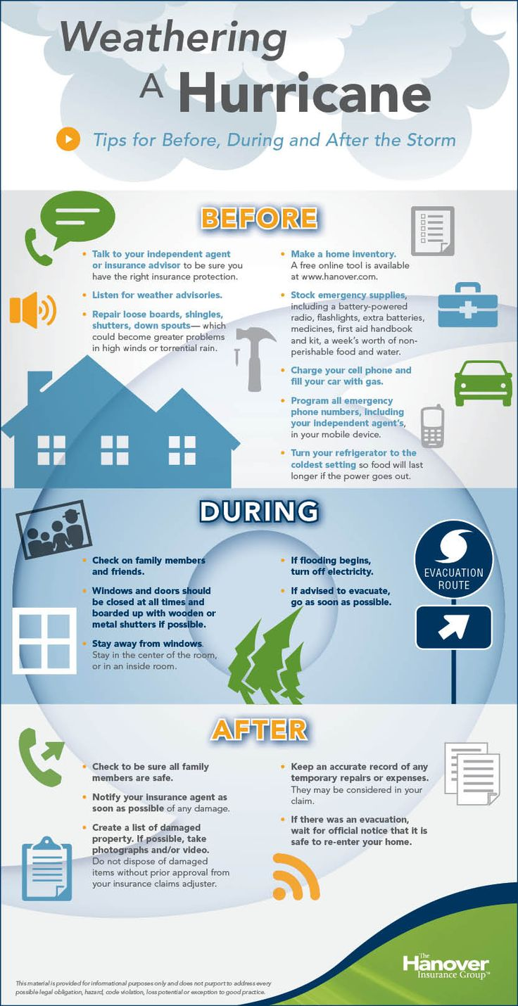 10 Things You Should Know To Protect Your Home And Wallet From Disaster