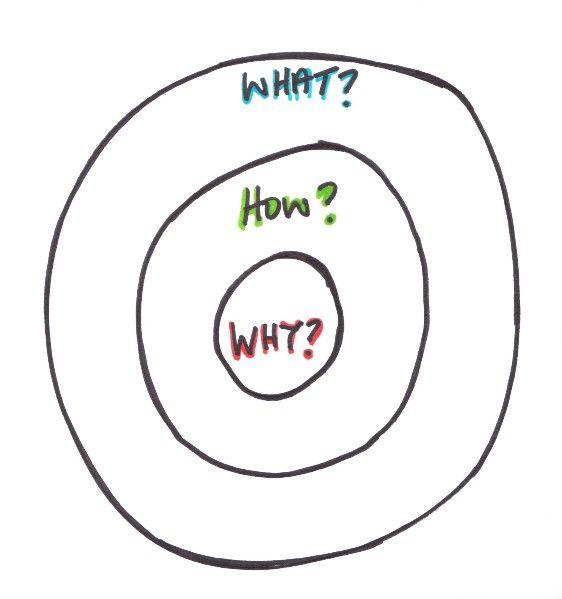 Strategy, clarified — Medium