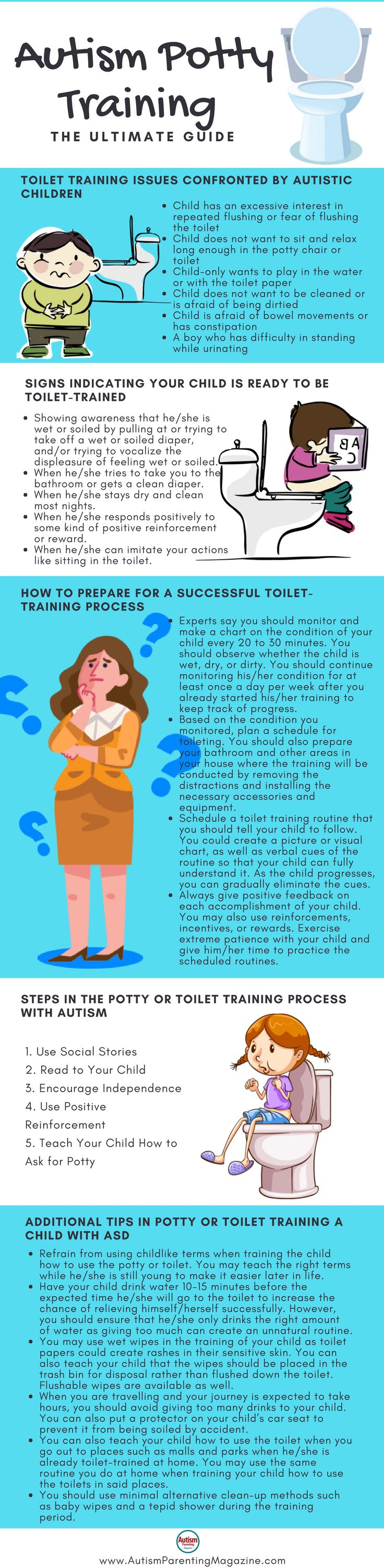 Some kids need a little more help with big steps like toilet training. This guide helps navigate some of those issues
