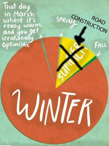 Canadian Winter -  OMG so true!! Especially in Quebec, where the provincial animal should be the pilon.