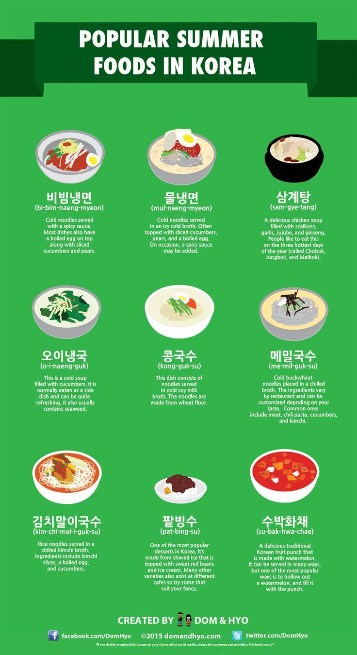 Summer Foods in Korea