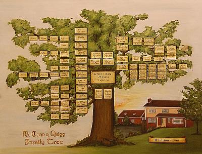 Family Tree Mural, Family Tree Paintings, Tree Wall Murals, Tree Artwork,  Paintings On Canvas, Family Trees, Tree Canvas, Family Reunions, Mural Ideas