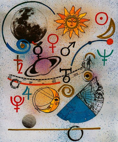 Astrology: Language of #Astrology.