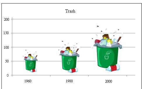 Worksheets Misleading Graphs Worksheet misleading graph graphs pinterest
