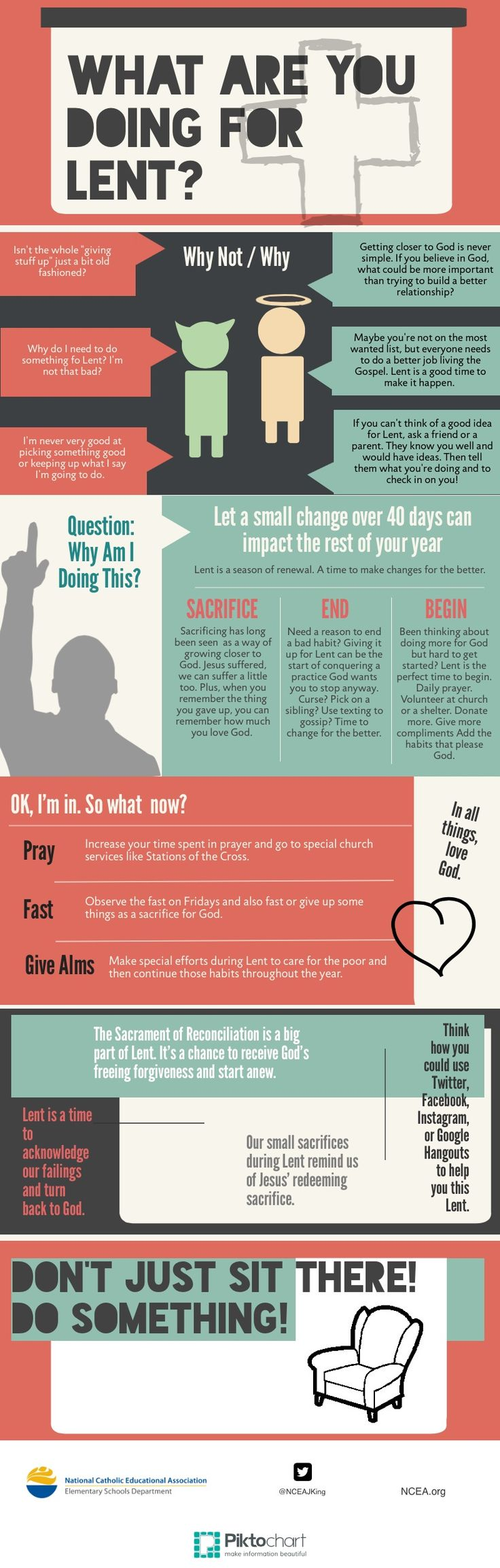 Infografia de que es y que hacer esta #Cuaresma.... no sabes donde empezae? What are you doing for Lent?