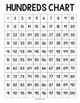 Hundreds Chart and 120 Chart Printables | Math | Hundreds ...