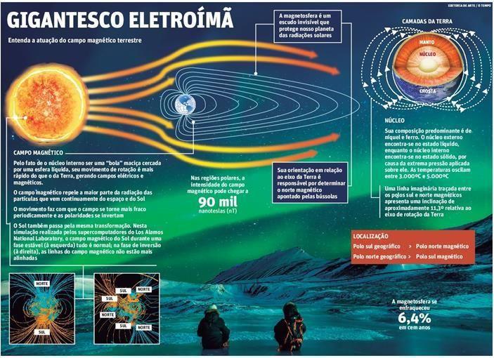 Gamaespectrometria Mapeamento Geologico Por Satelite Pesquisa