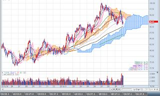 American Stock Market: DTE ENERGY COMPANY (NYSE) (DTE) BUY!!