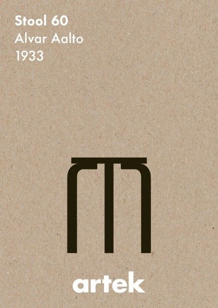 Alvar Aalto, Stool 60, 1933: Artek abc Collection