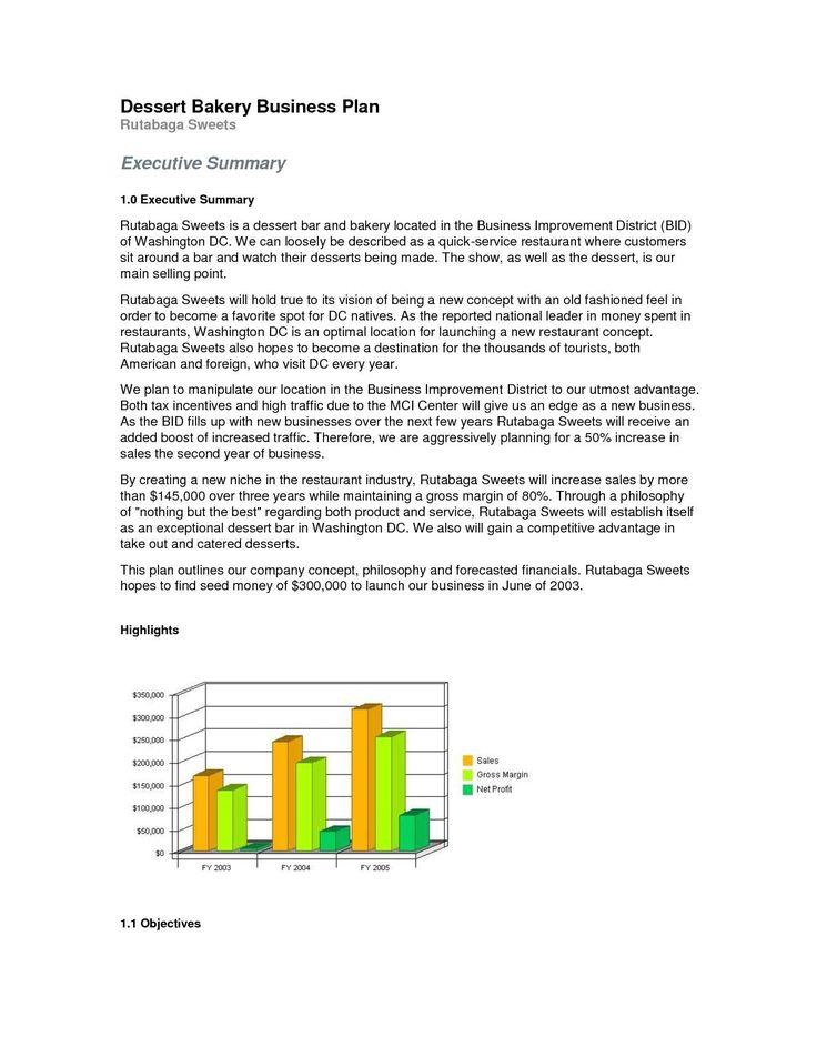 Cake shop business plan sample mathematics essay ghostwriter site