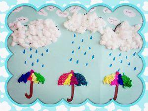 rain-craft