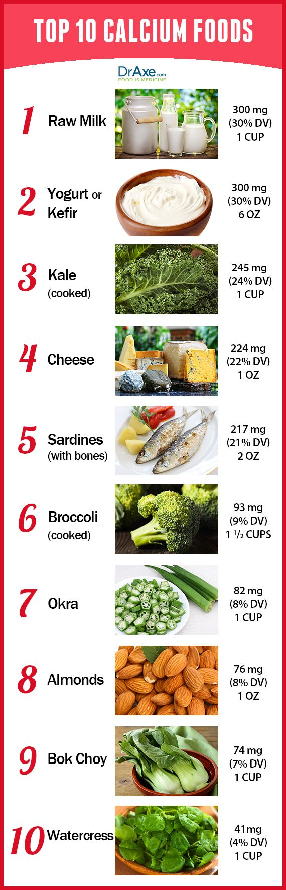 Daily diet for good health - Calcium Foods List