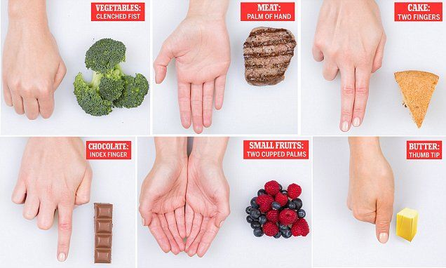 Sian Porter, consultant dietitian and spokesperson for the British Dietetic Association, reveals appropriate portions of basic foods.