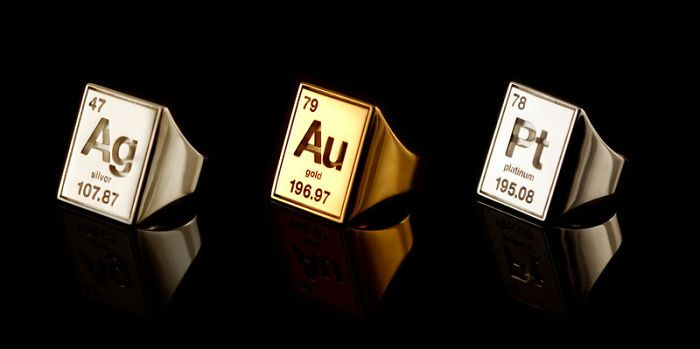 Periodic Table Rings