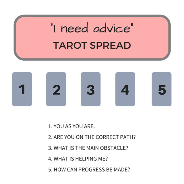 """I Need Advice"" Tarot Spread"