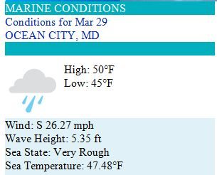 #OceanCity Marine Conditions Report for March 29th 2014... #OCMD