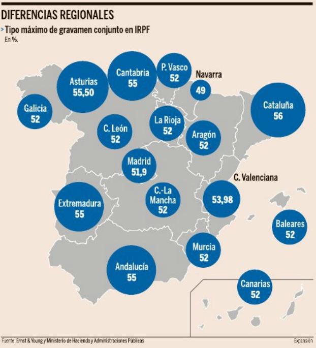 Mapa autonómico de tipos máximos de gravamen conjunto en IRPF para España en 2012.