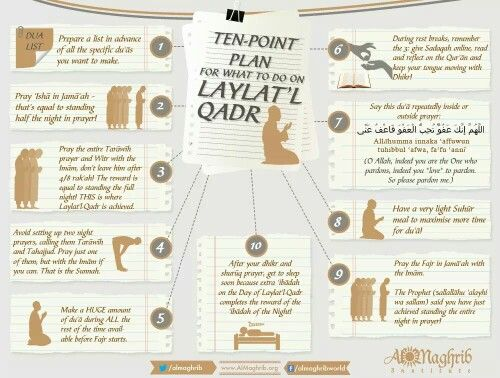 Laylatul Qadr night  plan