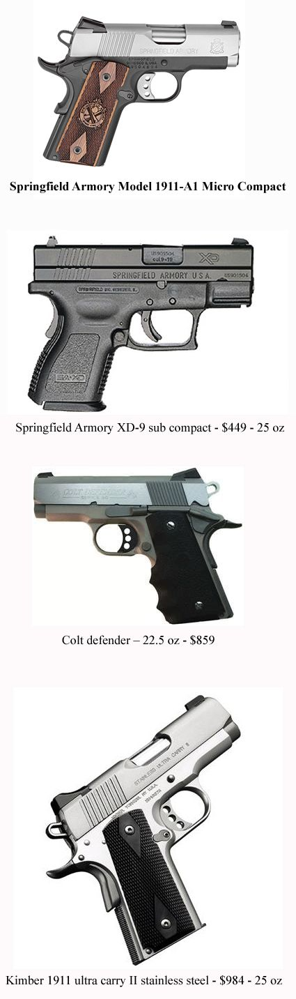 Guns designed for concealed carry.