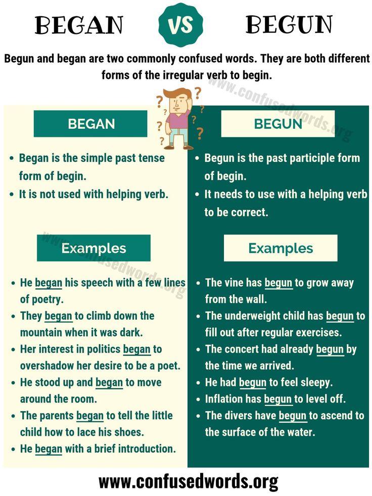 BEGAN vs BEGUN: How to Use Begun vs Began in Sentences | English vocabulary words. English writing skills. Learn english vocabulary