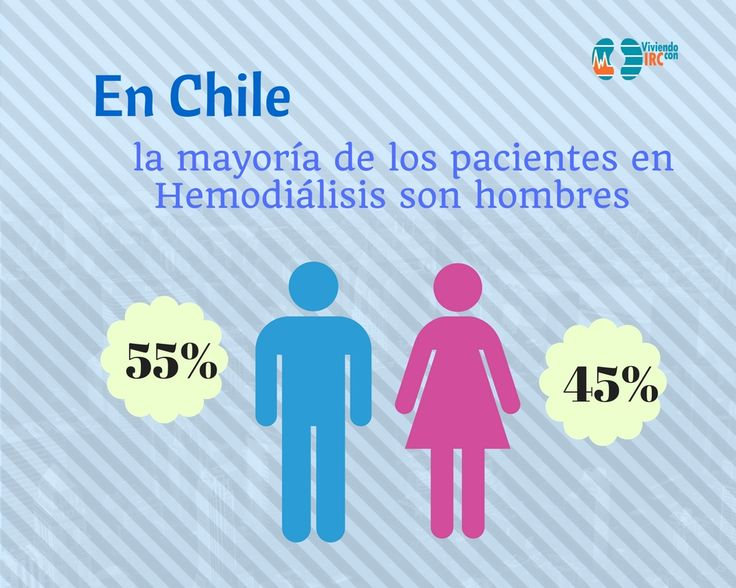 Estadísticas salud renal IRC ERC Chile diálisis