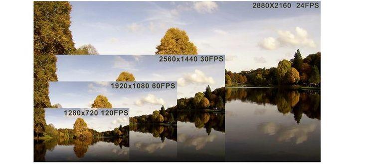 GitUp Git2 Pro 2K WiFi Action Camera 1440P Novatek 96660 Chipset IMX206 16.0MP Image Sensor