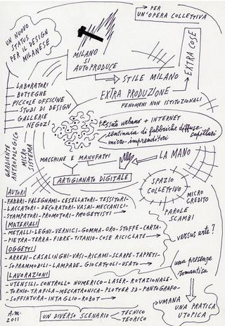 How to: self made designers workshop at Milan Fuorisalone