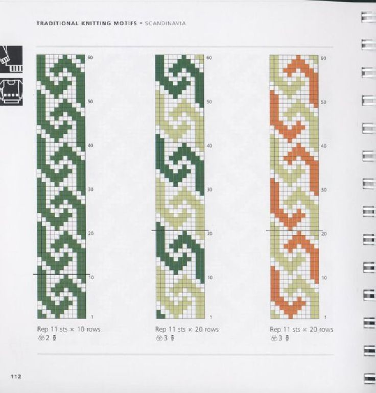 Knitting Charts And Motifs : Best images about fair isle norwegian icelandic