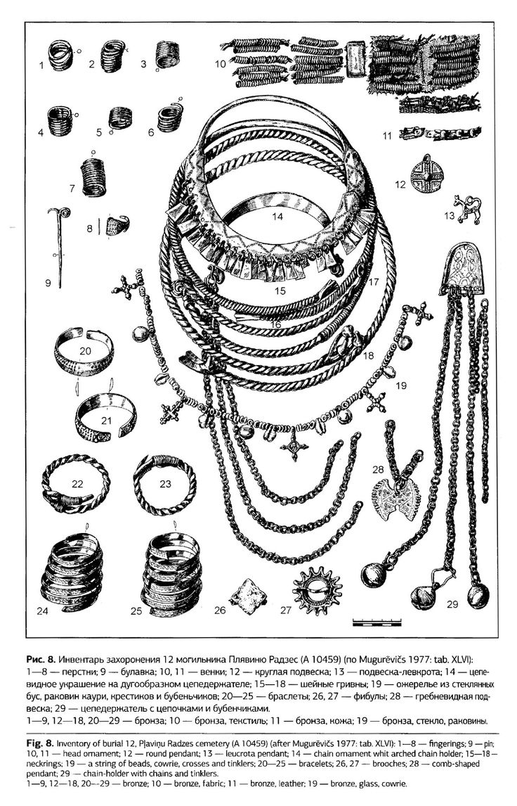 "Late Iron Age Latgallian/latgaļu (?) grave goods from Pļaviņu Radzes in Latvia. Burial No. 12. From ""Finds of 'Smolensk' Type Zoomorphic Pendants on the Territory of Latvia and a New Interpretation"" by Roberts Spirģis, https://www.academia.edu/19754362/Par_piekari%C5%86iem_-_zirdzi%C5%86iem_. Image enhanced by Balticsmith."
