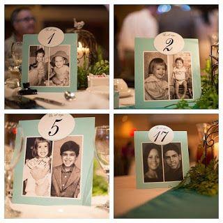 Seating plan y meseros. Ideas originales para nombrar las mesas de la boda