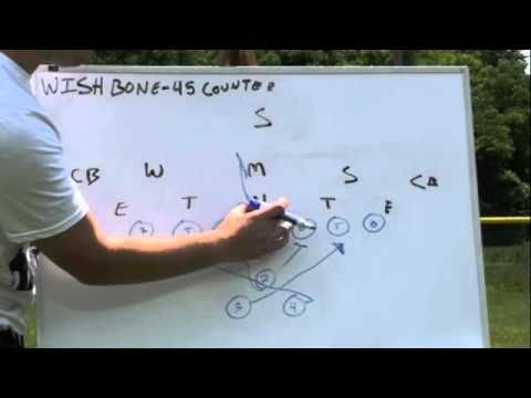 Youth Football Online Free Play - Wishbone 45 Counter - YouTube