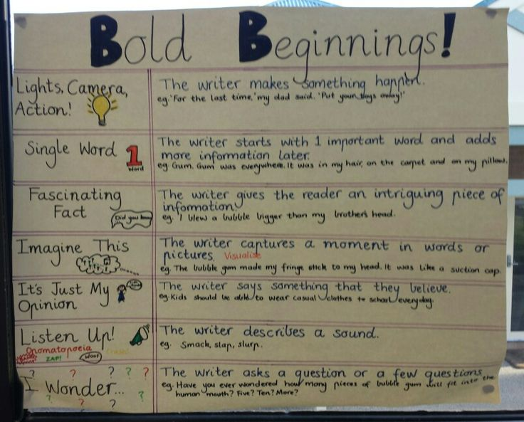 how to make facebook writing bold