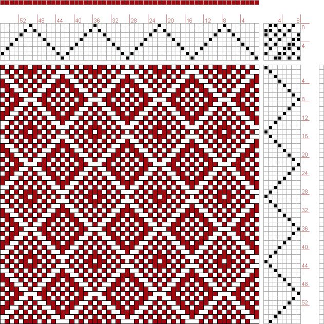 Hand Weaving Draft: Threading Draft from Divisional Profile, Tieup: Sally Breckenridge, Draft #8771, Threading: Ralph Griswold # 162, Treadling: Ralph Griswold # 162, 8S, 8T - Handweaving.net Hand Weaving and Draft Archive