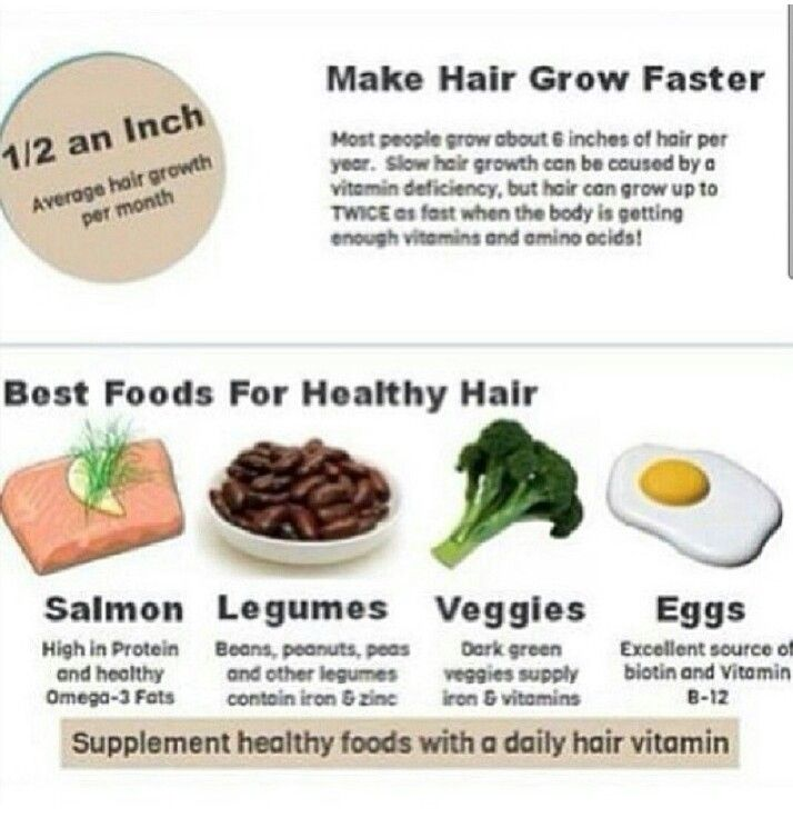 17 Best Images About Hair Health On Pinterest