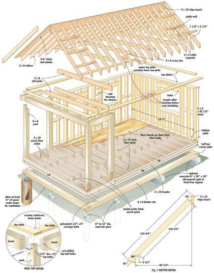 Les 28 meilleures images du tableau Cabin projects outside sur Pinterest - plan maisonnette en bois