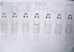 Rady podľa typu postavy alebo radšej poradenstvo strihov na mieru? Detaily riešenia sukní, ktoré tvarujú postavu. Na volány v drieku treba štíhly pás aj celkovo štíhlu postavu!