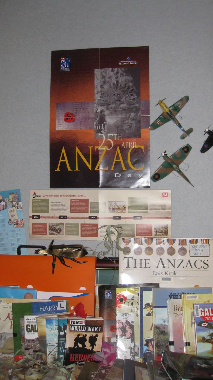 anzac day display