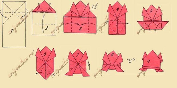 """Оригами """"лягушка"""""""