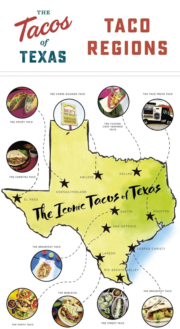Their goal was to find the best tacos in their home state – all of which they…