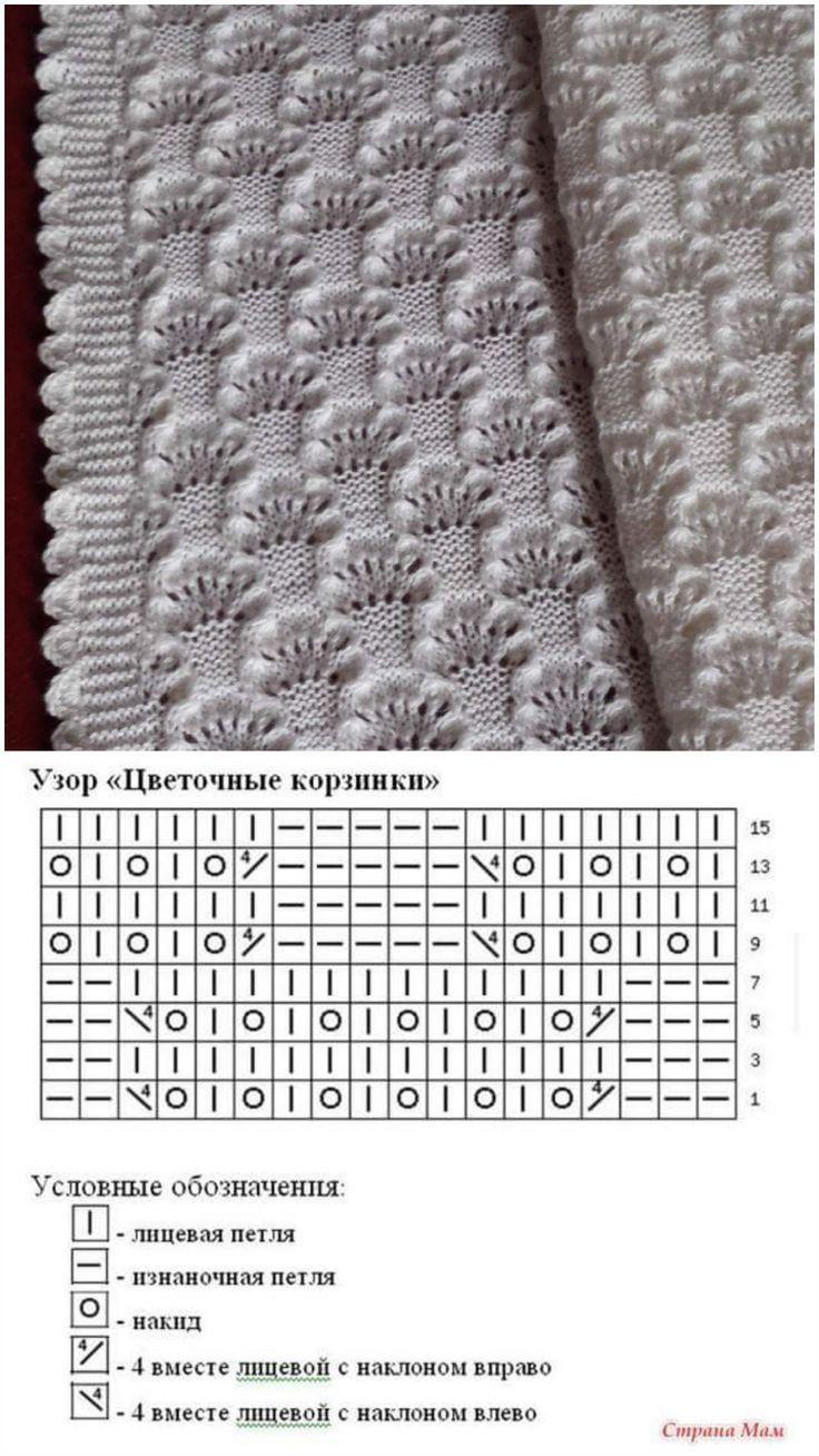 Lace knit pattern – #knit #lace #Pattern #socksdes…