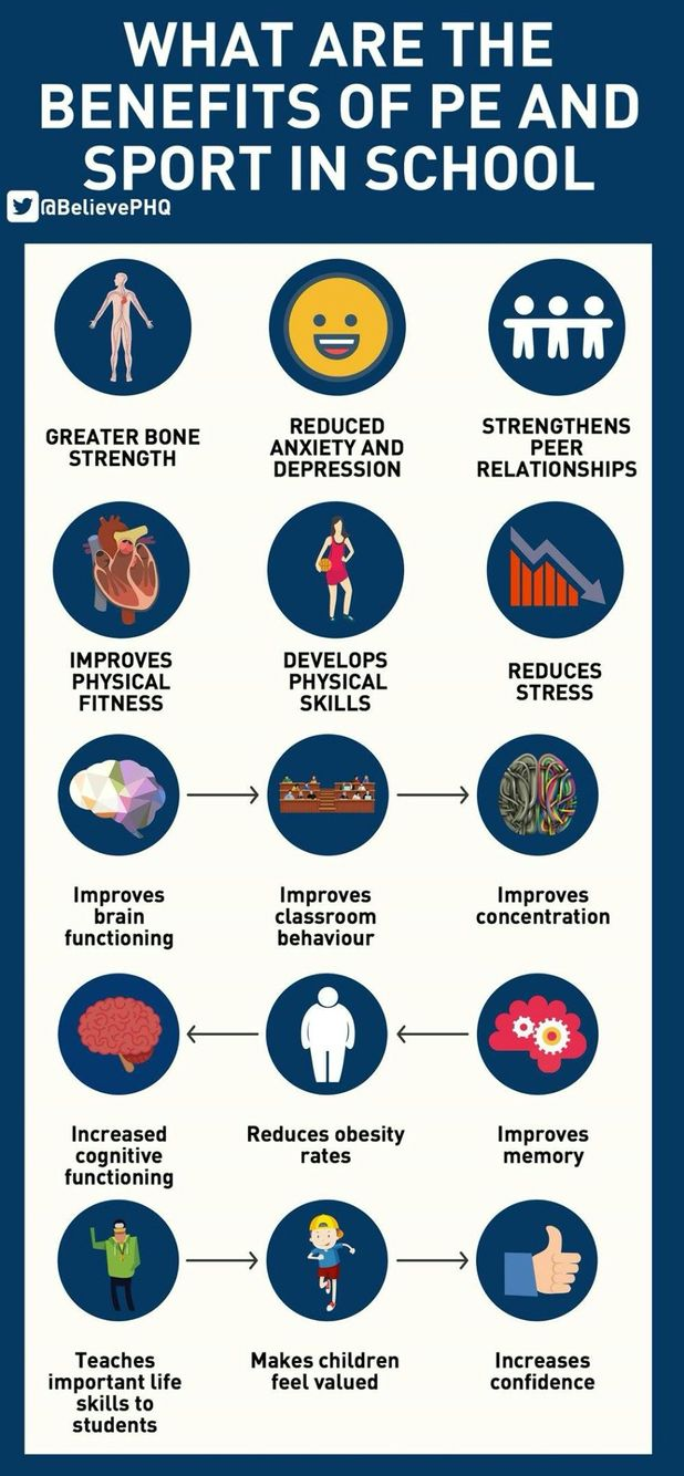 What are the benefits of PE and sports in school?