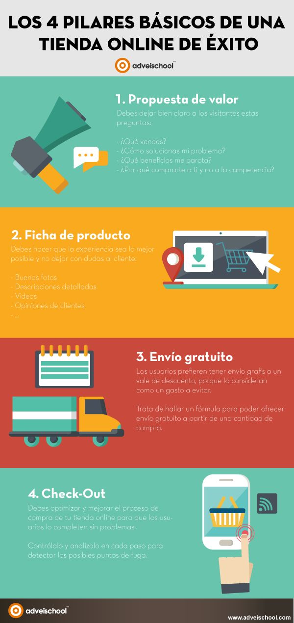 Hola: Una infografía sobre los 4 pilares de de una Tienda Online de éxito. Vía Un saludo