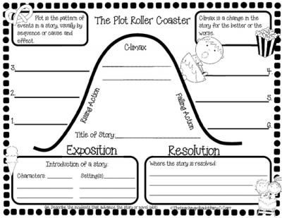 The Plot Roller Coaster Graphic Organizer 4th Grade La