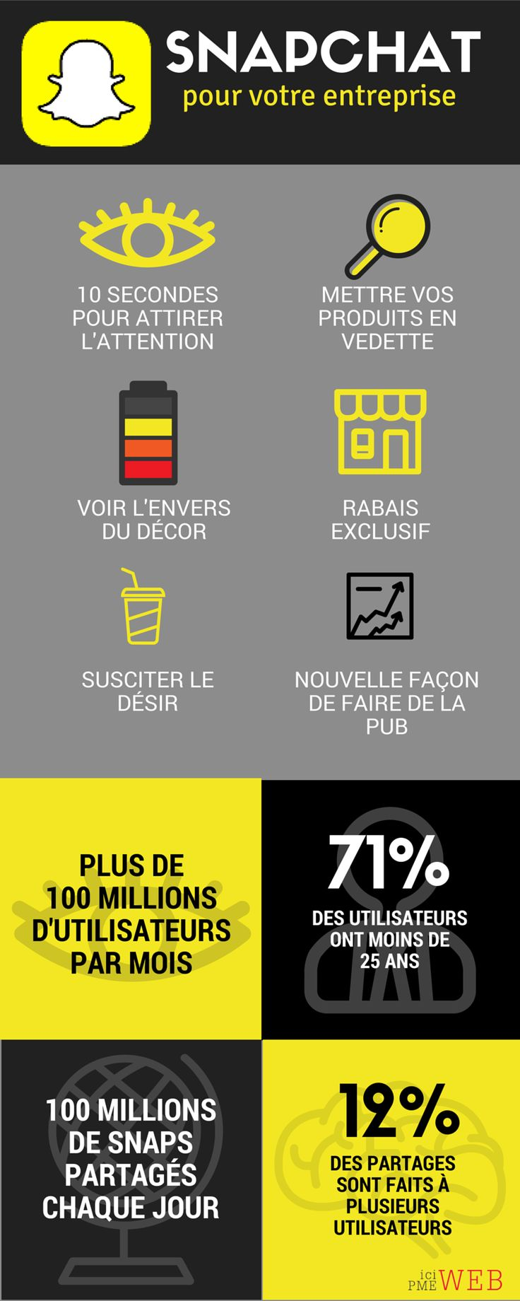 #Infographie - @Snapchat pour votre entreprise via @icipmeweb #RéseauxSociaux #MarketingWeb