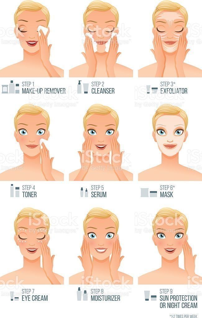 Pin By Anna Maria On Peripoihsh Proswpoy In 2020 Skin Care Routine Steps Facial Skin Care Best Skin Care Routine