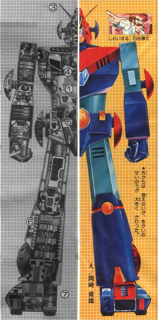 超電磁機器人孔巴特拉V︱超電磁ロボ コン・バトラーV︱Combattler V|超力電磁俠|太空堡壘︱孔巴德拉V