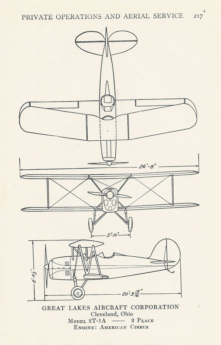 436 Best Patente Images On Pinterest Fire Fighters Science And Schematic August 1958 American Modeler Airplanes Rockets Airplane Diagram Aviation Print Vintage Illustration Boys Bedroom Decor Pilot Gift Transportation Theme Mechanical Drawing 187 188