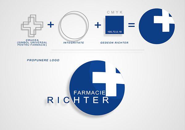 Farmacie Richter Logo Design on Behance
