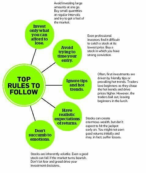 Top Rules to Follow When Investing Stocks