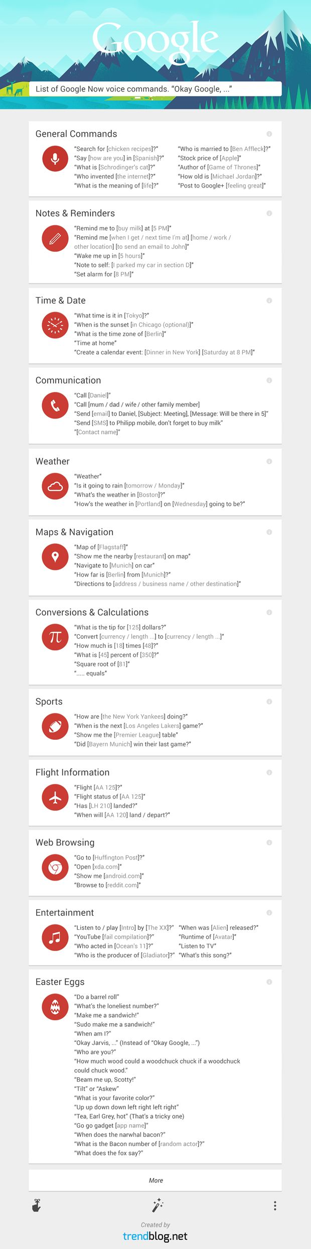 Graphic with a list of Google Now voice commands